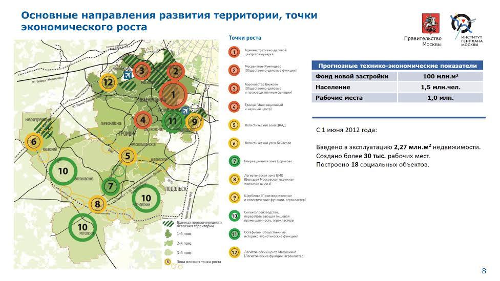 роста «Новой Москвы»