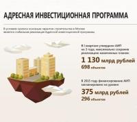 Владимир Жидкин - О ходе и перспективах развития инженерной инфраструктуры «новой Москвы»
