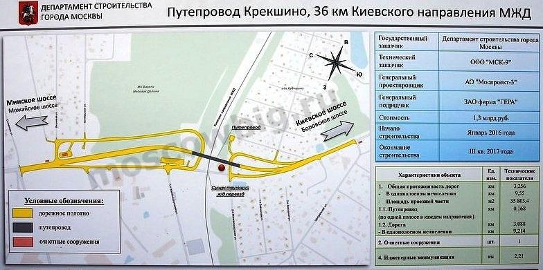Путепровод Крекшино, 36 км Киевского направления МЖД