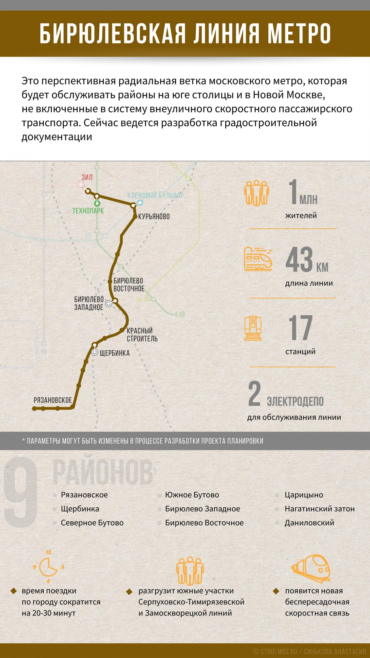 Утверждена предварительная трассировка первого участка Бирюлевской линии метро