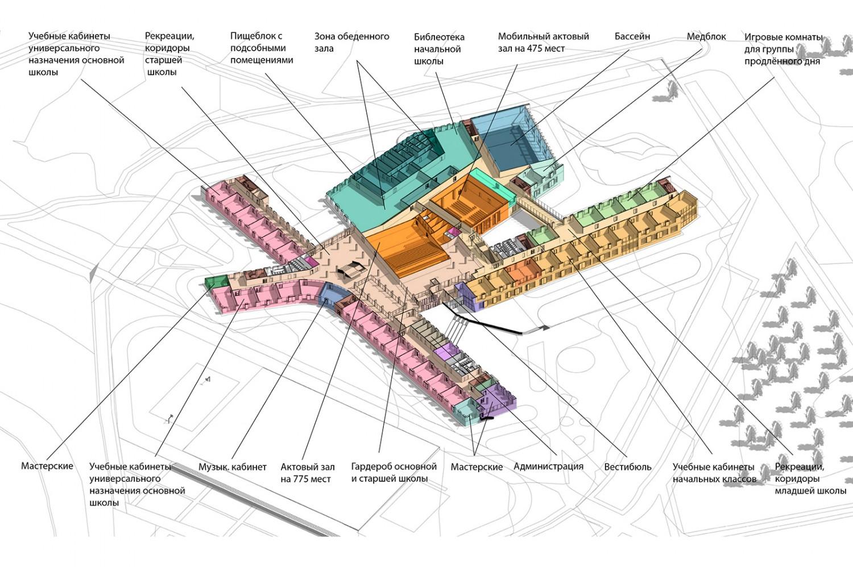 В Троицке появится школа с планетарием и бассейном
