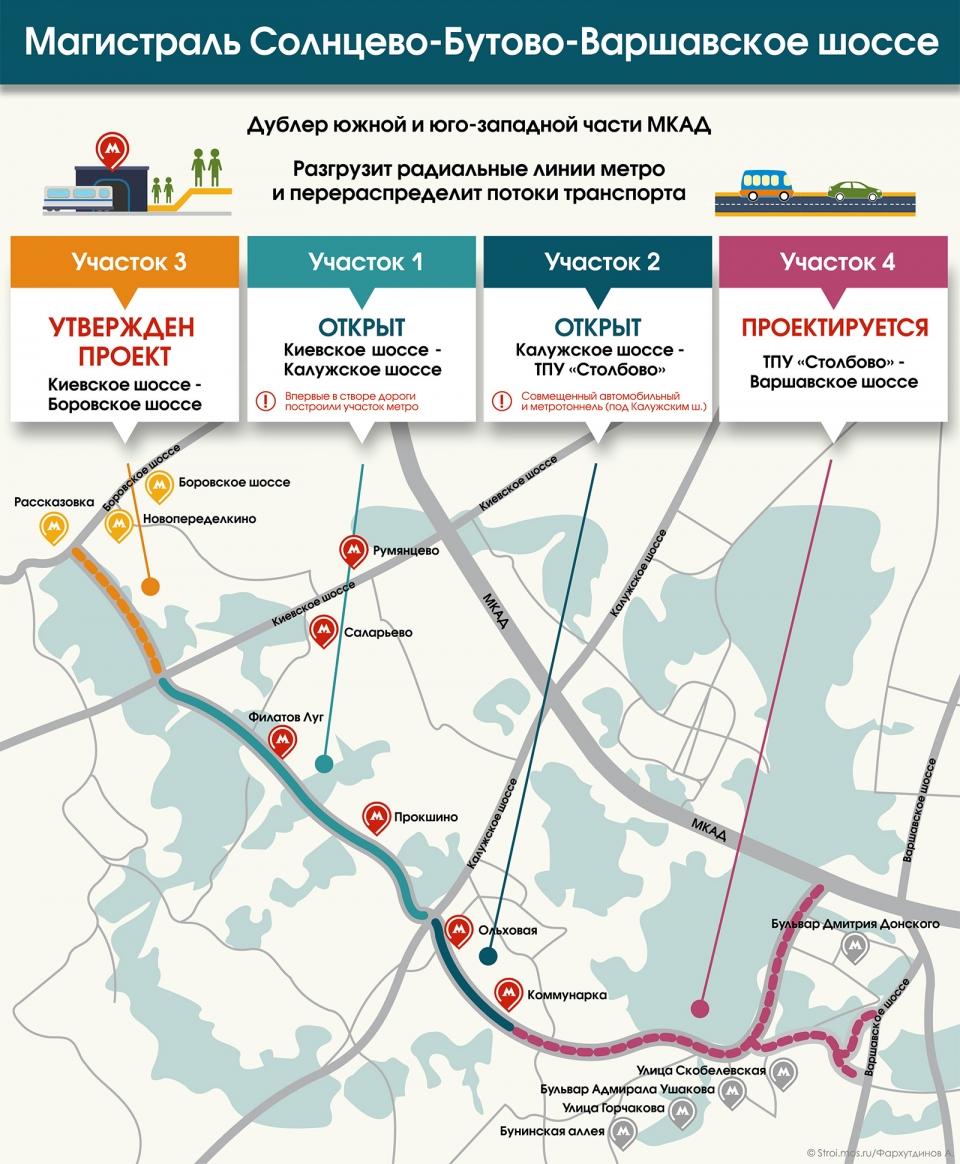 Развязки на трассе Солнцево – Бутово – Варшавское шоссе построят к концу 2023 года