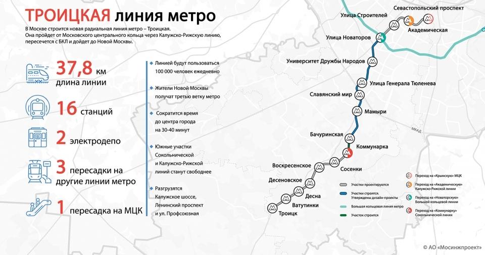 Завершается проектирование станций центрального участка Троицкой линии метро